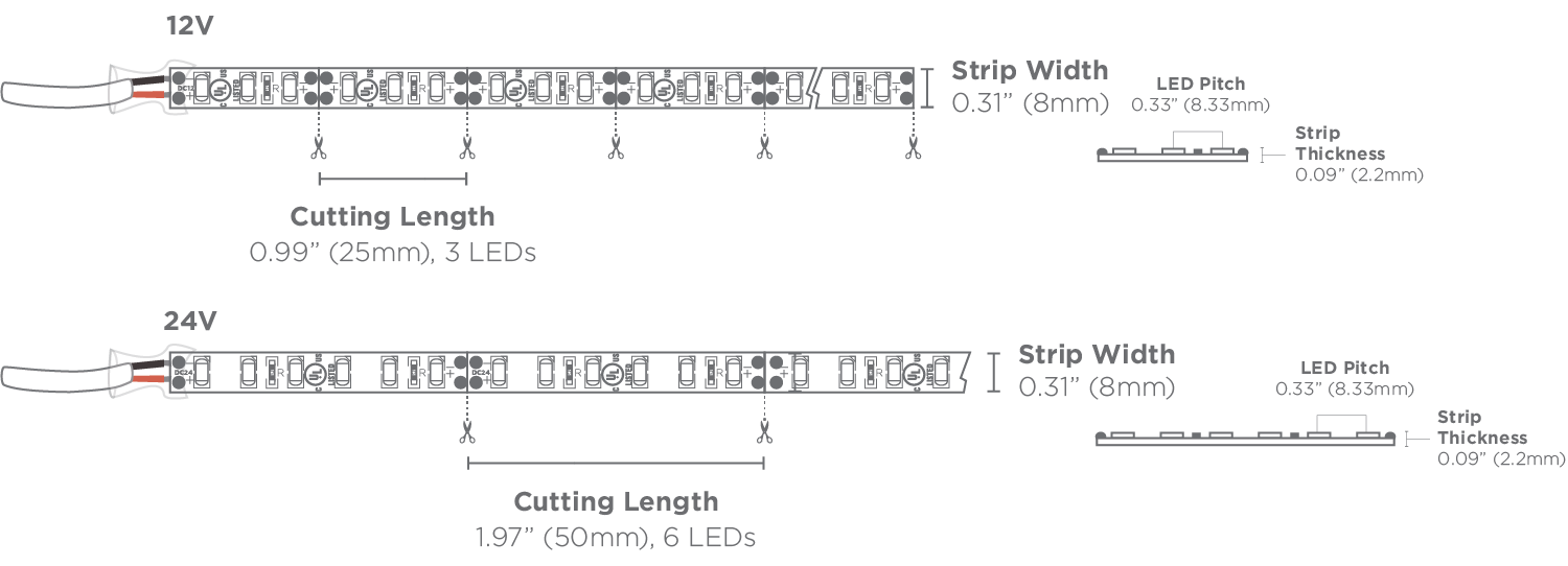 LUXLINE TechnicalDrawing - led strip width and legth
