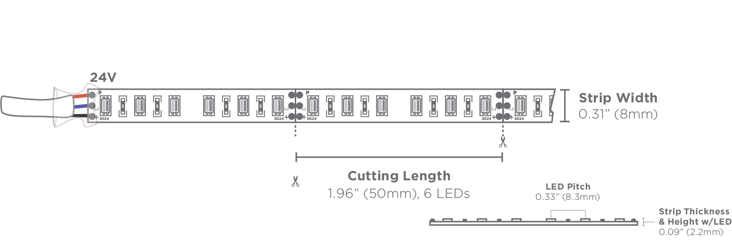 luxline technical drawing