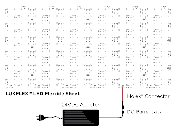 LUXFLEX™ LED Flexible Sheet - Standard: A Slim Backlighting Solution