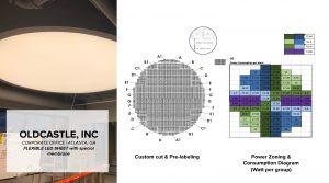 Oldcaslte LED Lighting case study